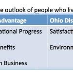 Ohio vs Michigan