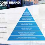Cork3
