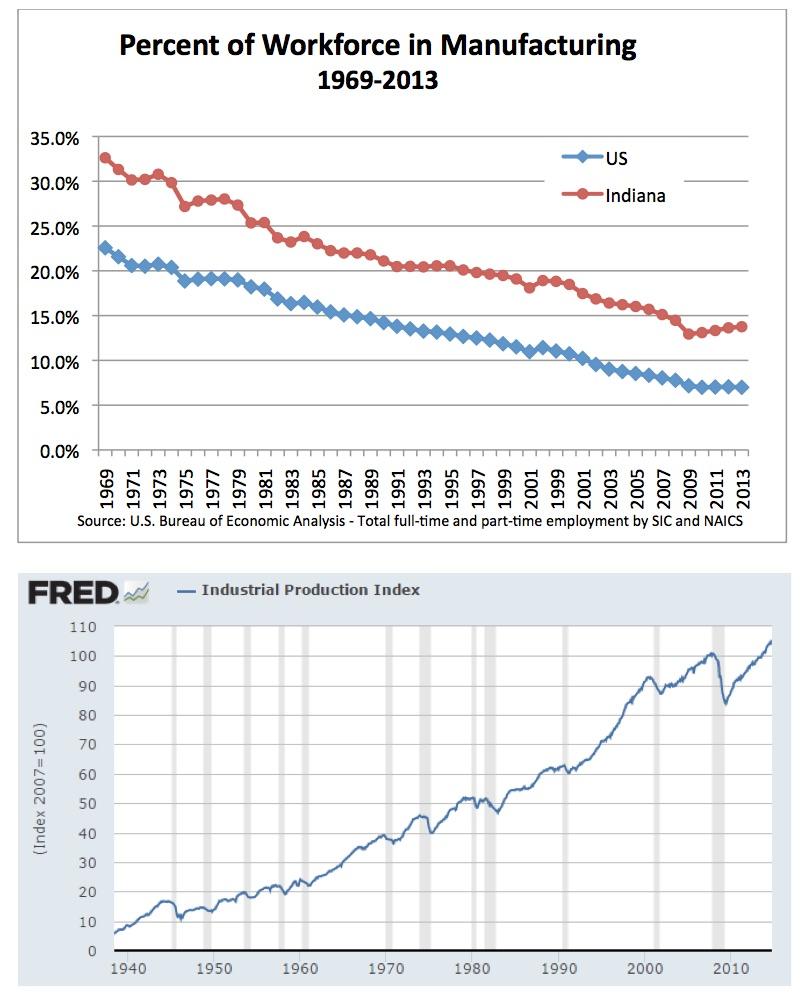Workforce Charts copy