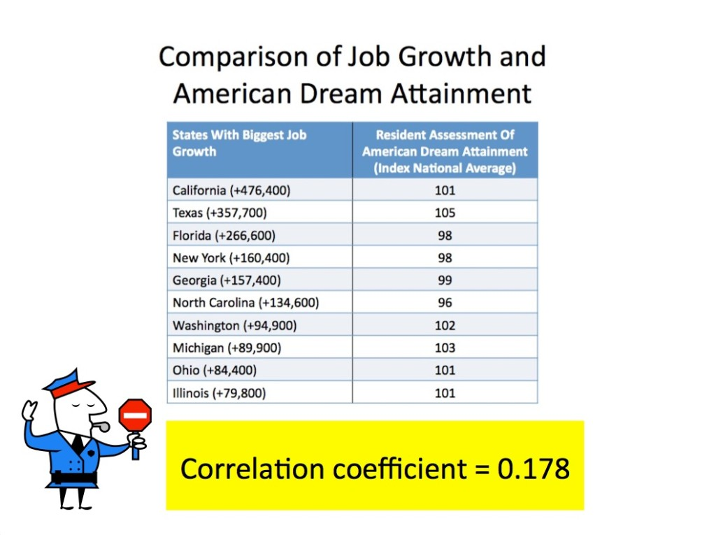 Job Growth Vs ADCI copy