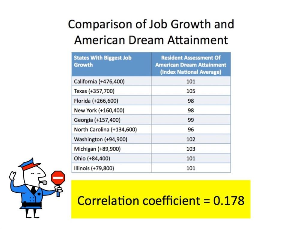 Job Growth Vs ADCI copy